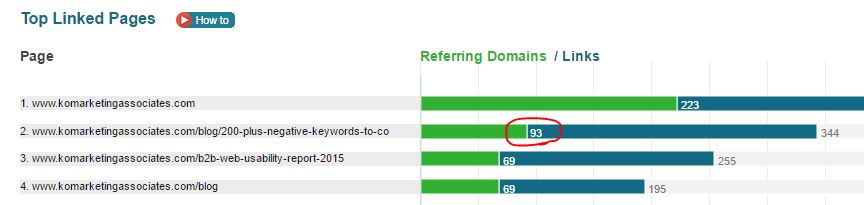 344 backlinks with a great content